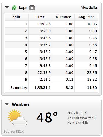 Screen shot 2014-05-18 at 10.21.23 PM