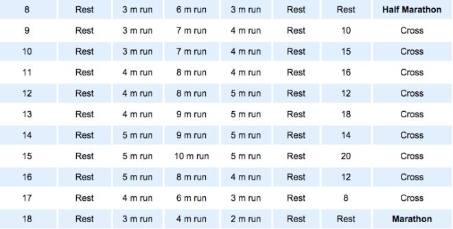marathonplan